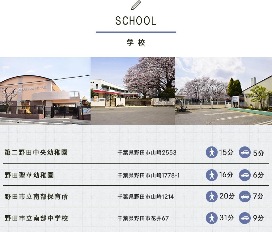 新築一戸建て ソラの街 Unit2の野田市周辺エリア情報「学校」